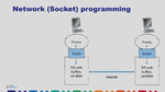 Implementing a libfabric provider for DPDK - CERN Document